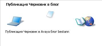 Отправка записи как Closed
